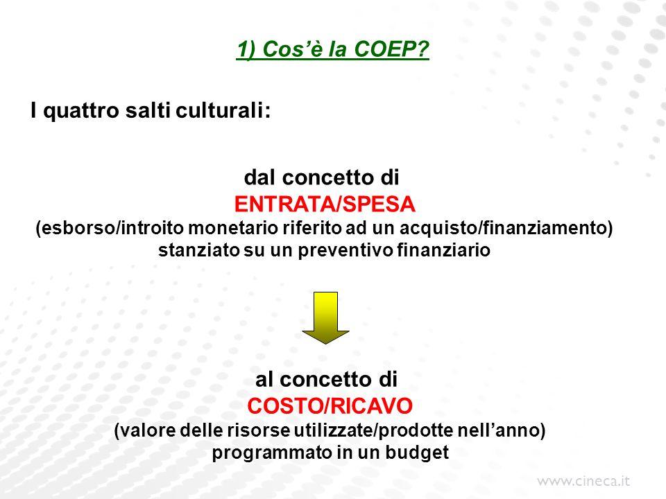 www.cineca.it 1) Cosè la COEP? I quattro salti culturali: dal concetto di ENTRATA/SPESA (esborso/introito monetario riferito ad un acquisto/finanziame