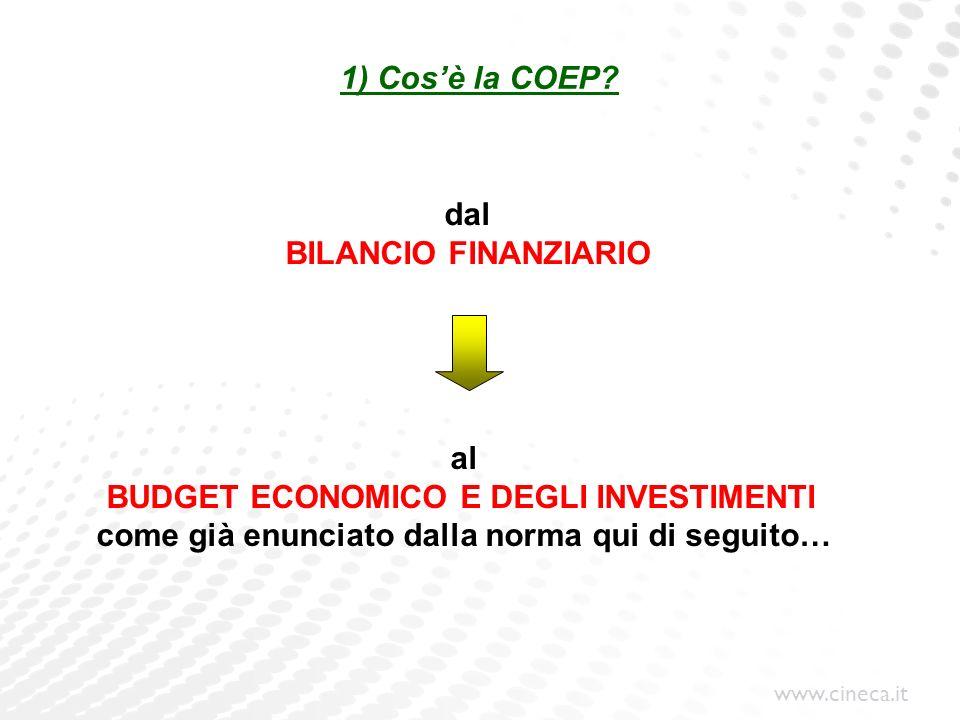 www.cineca.it 1) Cosè la COEP? dal BILANCIO FINANZIARIO al BUDGET ECONOMICO E DEGLI INVESTIMENTI come già enunciato dalla norma qui di seguito…