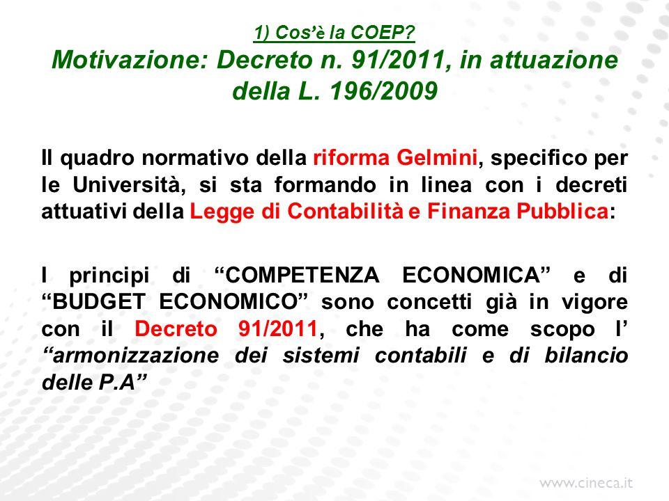 www.cineca.it 1) Cos è la COEP? Motivazione: Decreto n. 91/2011, in attuazione della L. 196/2009 Il quadro normativo della riforma Gelmini, specifico