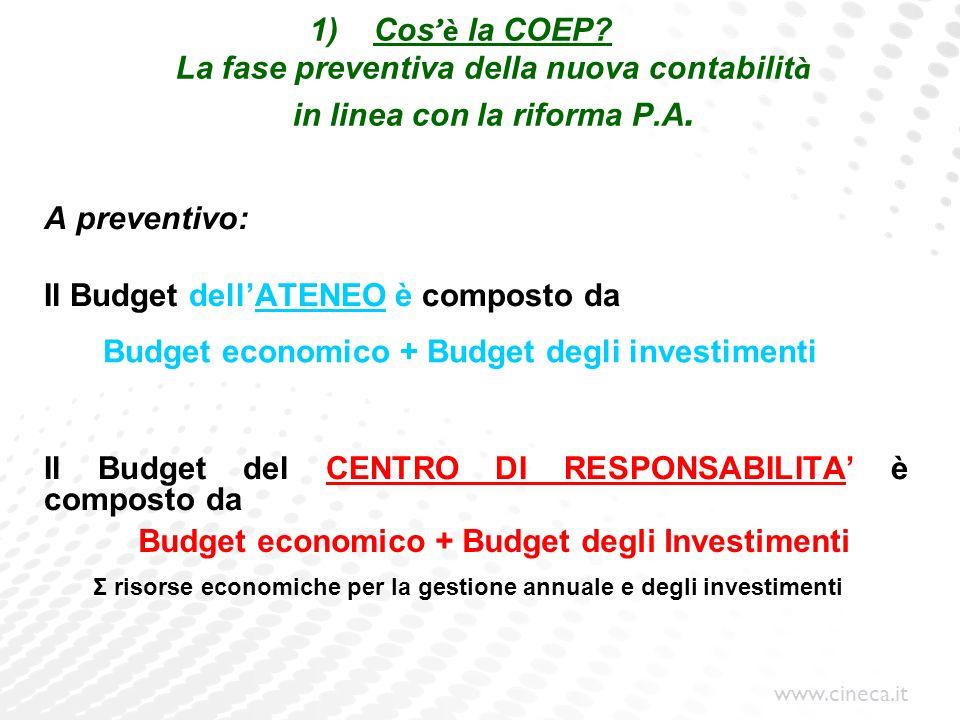 www.cineca.it 1)Cos è la COEP? La fase preventiva della nuova contabilit à in linea con la riforma P.A. A preventivo: Il Budget dellATENEO è composto