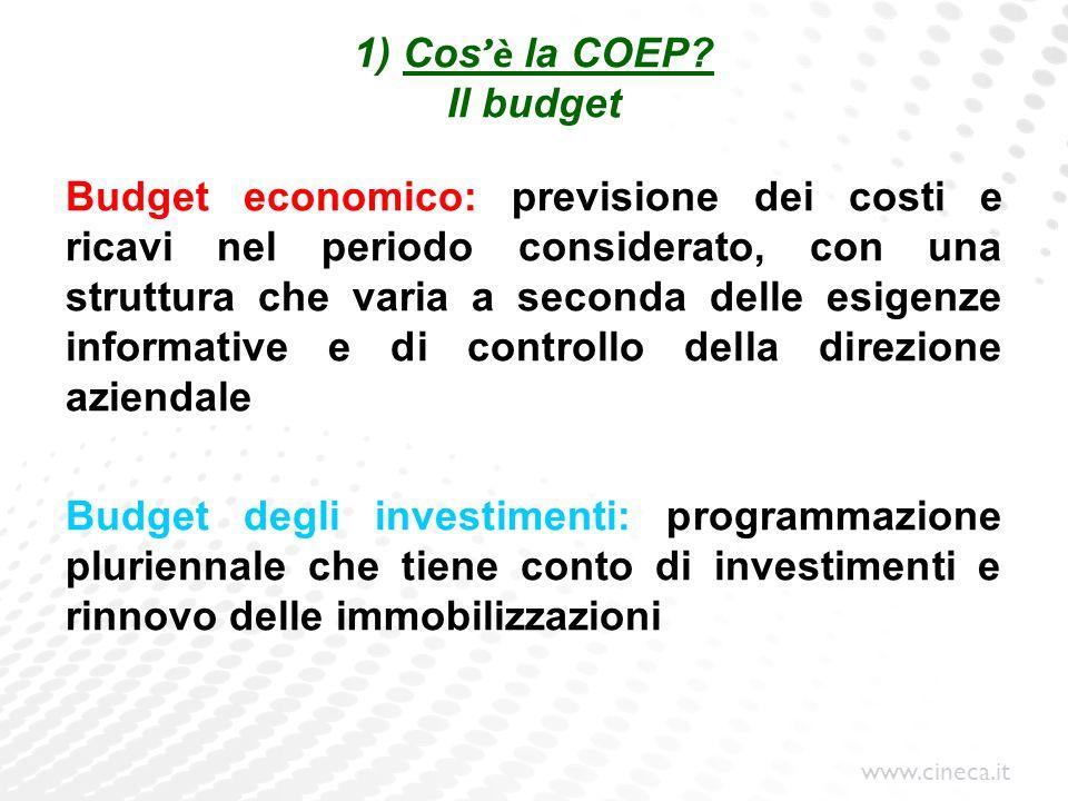 www.cineca.it 1) Cos è la COEP? Il budget Budget economico: previsione dei costi e ricavi nel periodo considerato, con una struttura che varia a secon