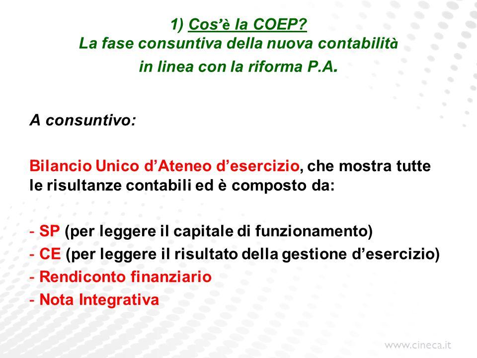 www.cineca.it 1) Cos è la COEP? La fase consuntiva della nuova contabilit à in linea con la riforma P.A. A consuntivo: Bilancio Unico dAteneo deserciz