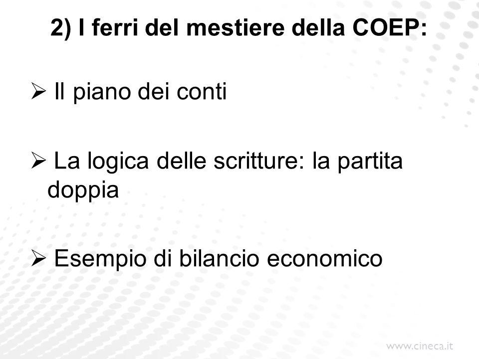 www.cineca.it 2) I ferri del mestiere della COEP: Il piano dei conti La logica delle scritture: la partita doppia Esempio di bilancio economico
