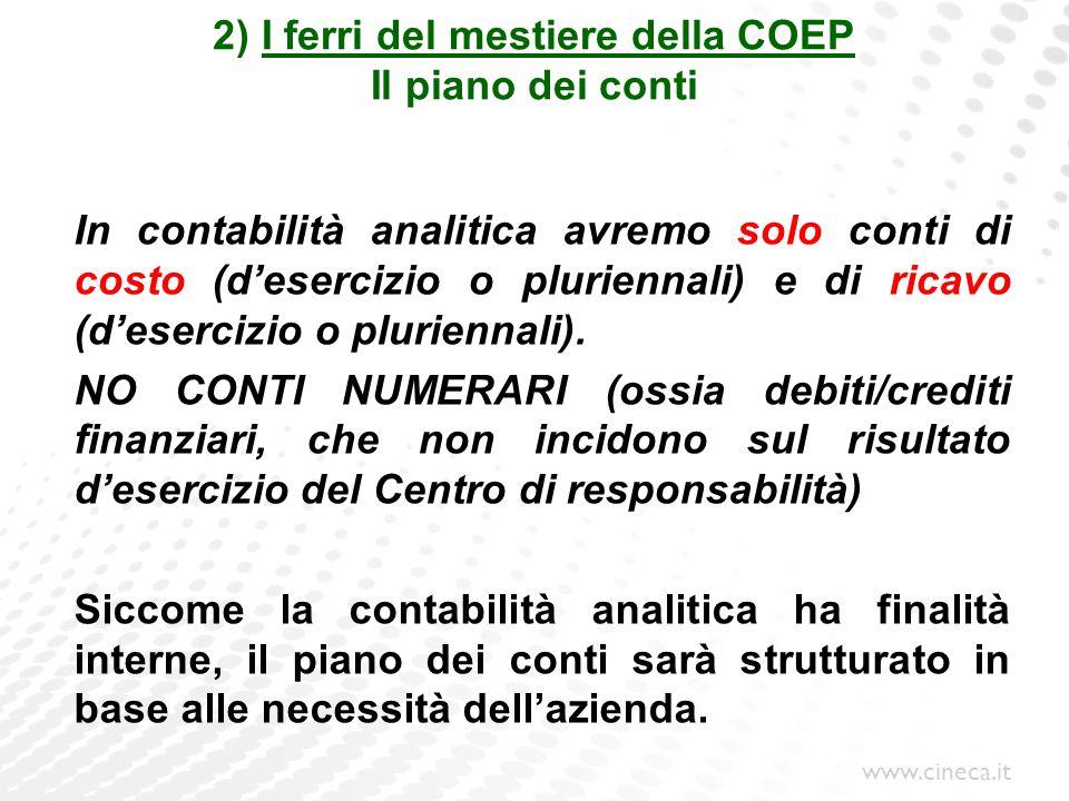 www.cineca.it 2) I ferri del mestiere della COEP Il piano dei conti In contabilità analitica avremo solo conti di costo (desercizio o pluriennali) e d