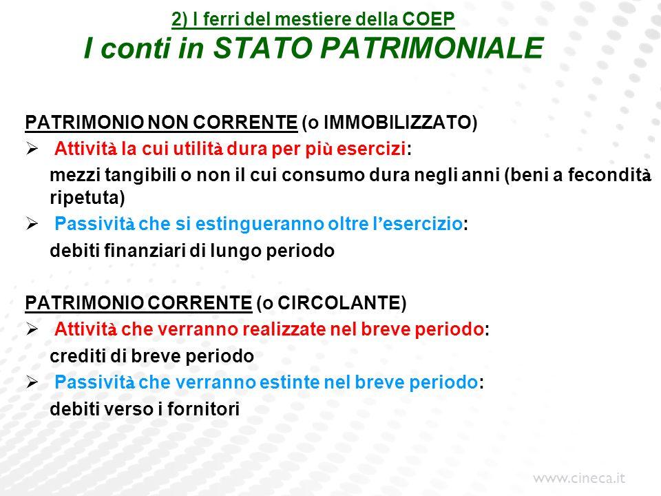 www.cineca.it 2) I ferri del mestiere della COEP I conti in STATO PATRIMONIALE PATRIMONIO NON CORRENTE (o IMMOBILIZZATO) Attivit à la cui utilit à dur
