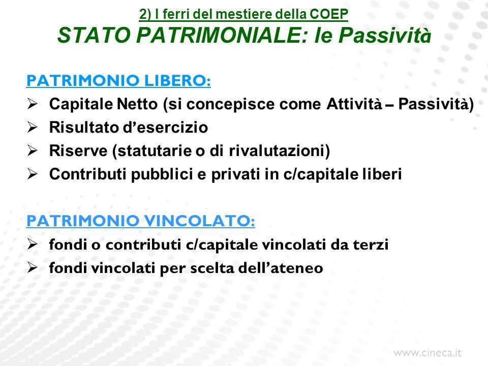 www.cineca.it 2) I ferri del mestiere della COEP STATO PATRIMONIALE: le Passivit à PATRIMONIO LIBERO: Capitale Netto (si concepisce come Attivit à – P