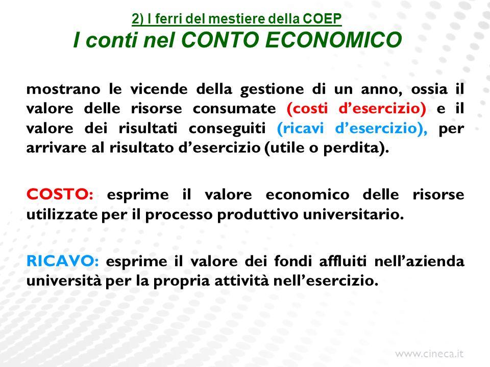 www.cineca.it 2) I ferri del mestiere della COEP I conti nel CONTO ECONOMICO mostrano le vicende della gestione di un anno, ossia il valore delle riso