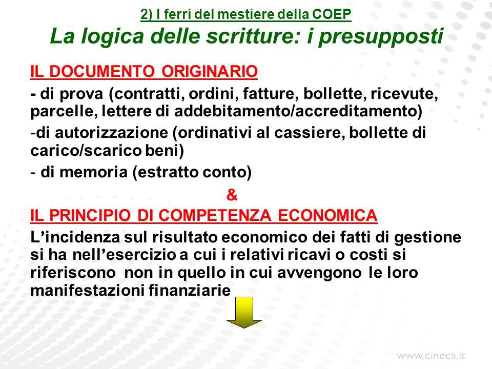www.cineca.it 2) I ferri del mestiere della COEP La logica delle scritture: i presupposti IL DOCUMENTO ORIGINARIO - di prova (contratti, ordini, fattu