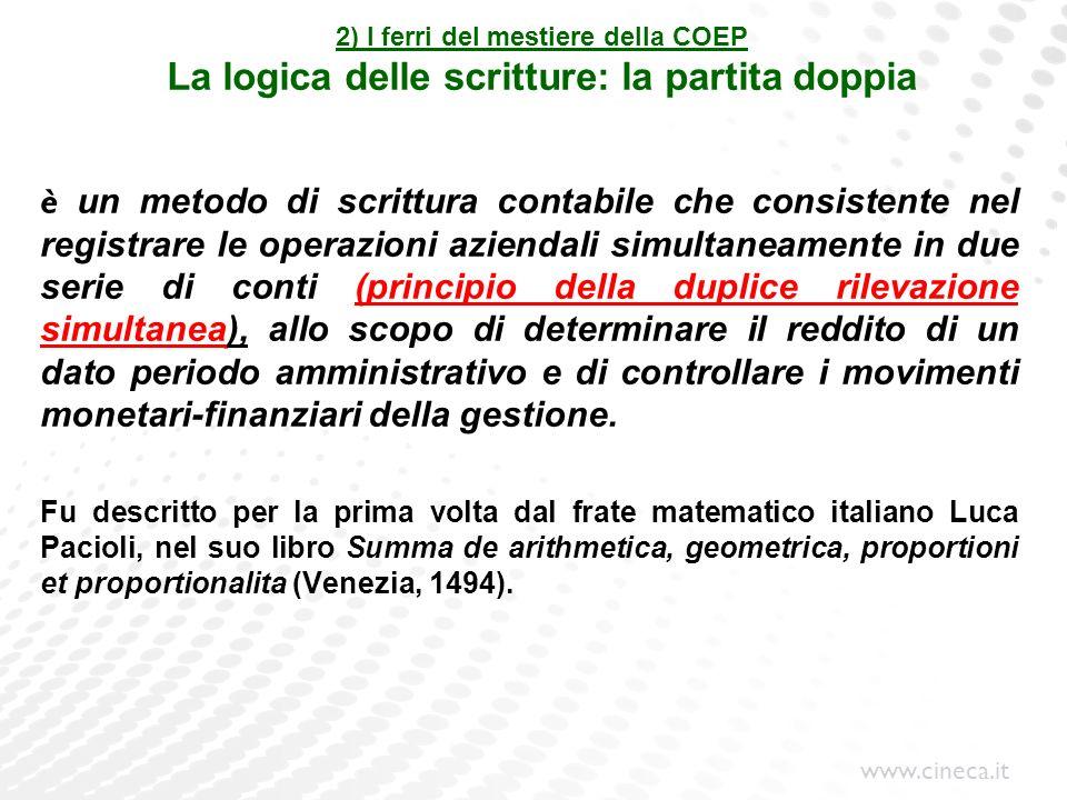 www.cineca.it 2) I ferri del mestiere della COEP La logica delle scritture: la partita doppia è un metodo di scrittura contabile che consistente nel r