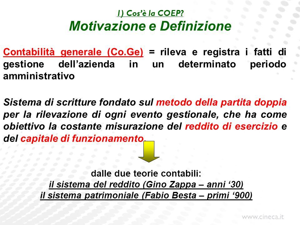 www.cineca.it 1) Cosè la COEP? Motivazione e Definizione Contabilità generale (Co.Ge) = rileva e registra i fatti di gestione dellazienda in un determ
