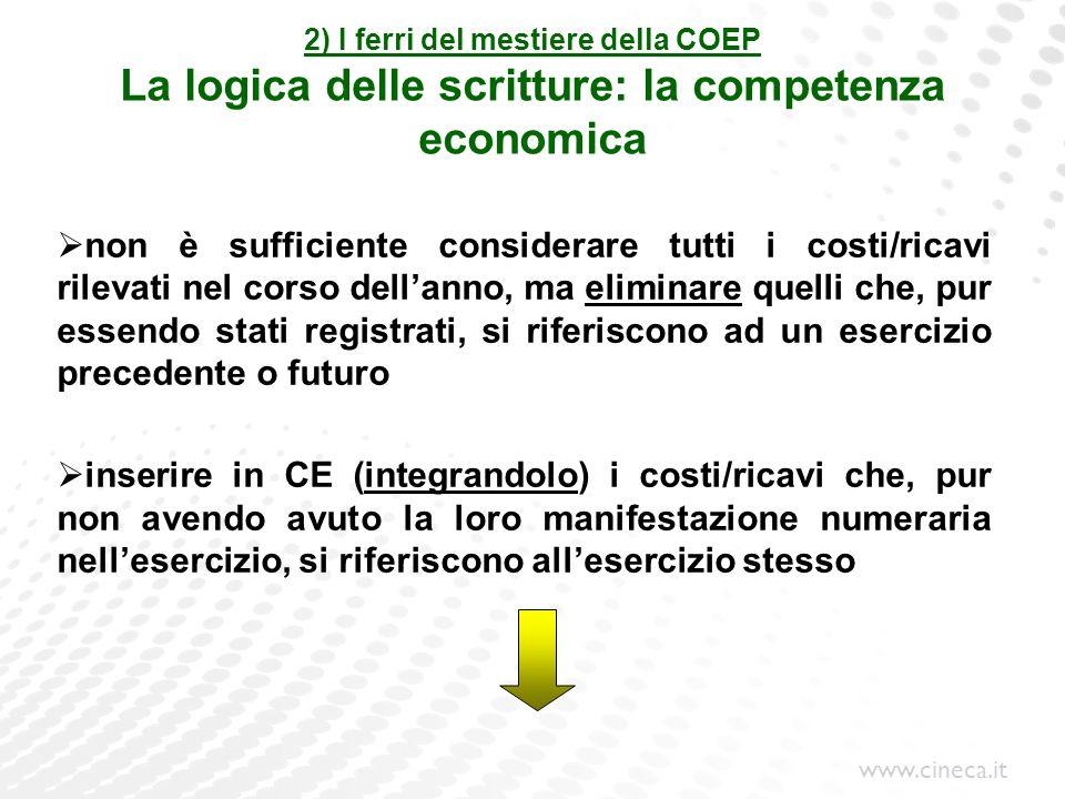 www.cineca.it 2) I ferri del mestiere della COEP La logica delle scritture: la competenza economica non è sufficiente considerare tutti i costi/ricavi