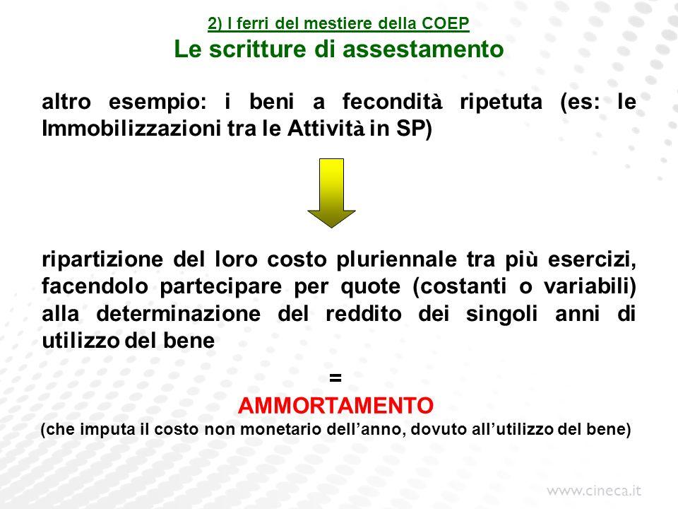 www.cineca.it 2) I ferri del mestiere della COEP Le scritture di assestamento altro esempio: i beni a fecondit à ripetuta (es: le Immobilizzazioni tra
