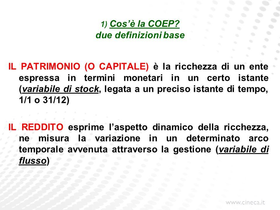 www.cineca.it 1) Cosè la COEP? due definizioni base IL PATRIMONIO (O CAPITALE) è la ricchezza di un ente espressa in termini monetari in un certo ista