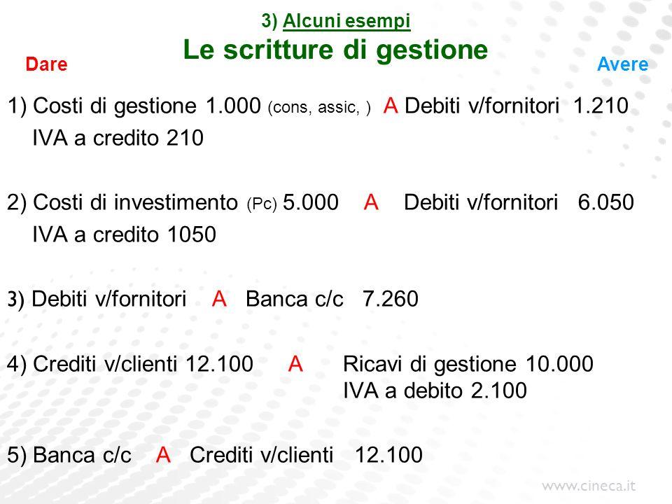 www.cineca.it 3) Alcuni esempi Le scritture di gestione 1) Costi di gestione 1.000 (cons, assic, ) A Debiti v/fornitori 1.210 IVA a credito 210 2) Cos