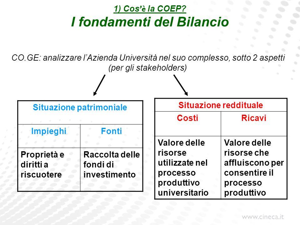 www.cineca.it 1) Cos è la COEP? I fondamenti del Bilancio CO.GE: analizzare lAzienda Università nel suo complesso, sotto 2 aspetti (per gli stakeholde