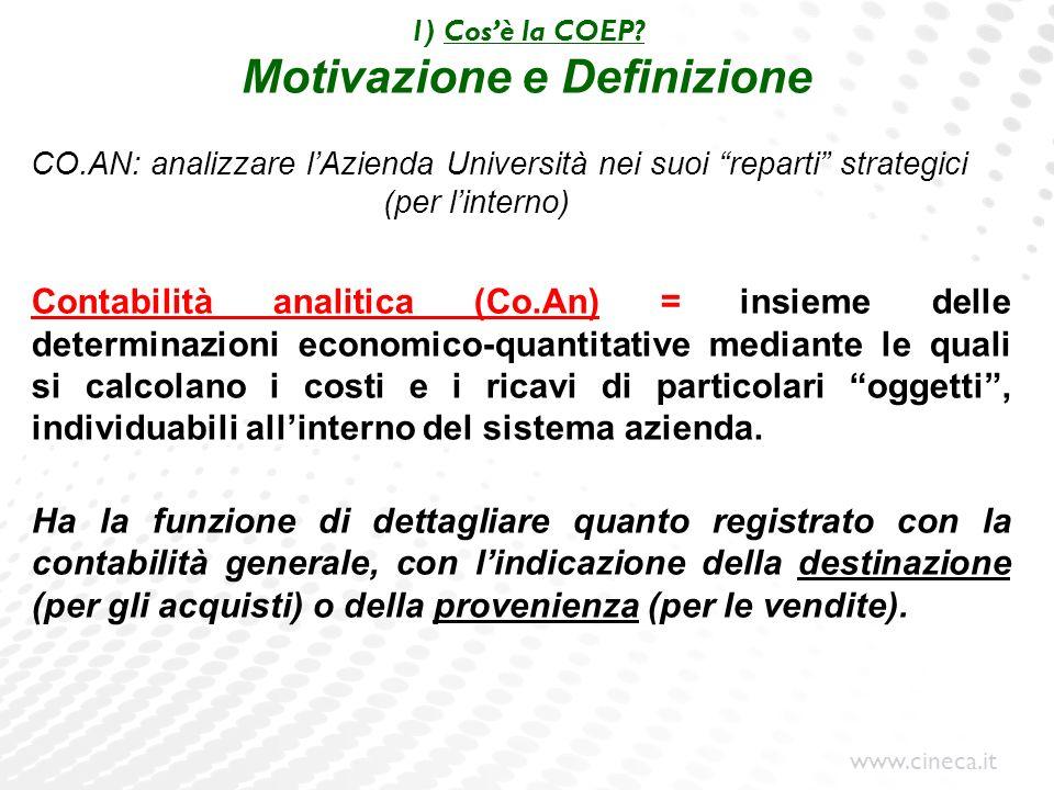 www.cineca.it 1) Cosè la COEP? Motivazione e Definizione CO.AN: analizzare lAzienda Università nei suoi reparti strategici (per linterno) Contabilità