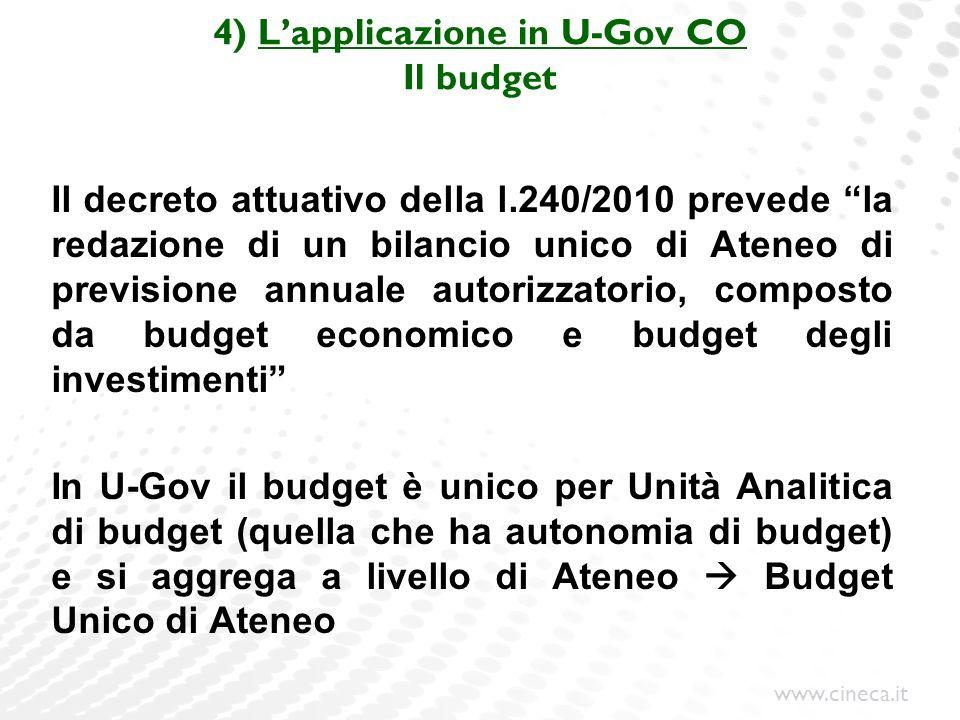 www.cineca.it 4) Lapplicazione in U-Gov CO Il budget Il decreto attuativo della l.240/2010 prevede la redazione di un bilancio unico di Ateneo di prev