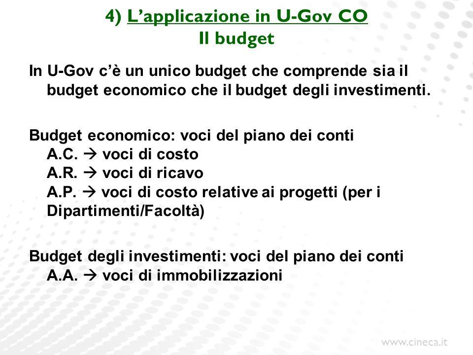 www.cineca.it 4) Lapplicazione in U-Gov CO Il budget In U-Gov cè un unico budget che comprende sia il budget economico che il budget degli investiment