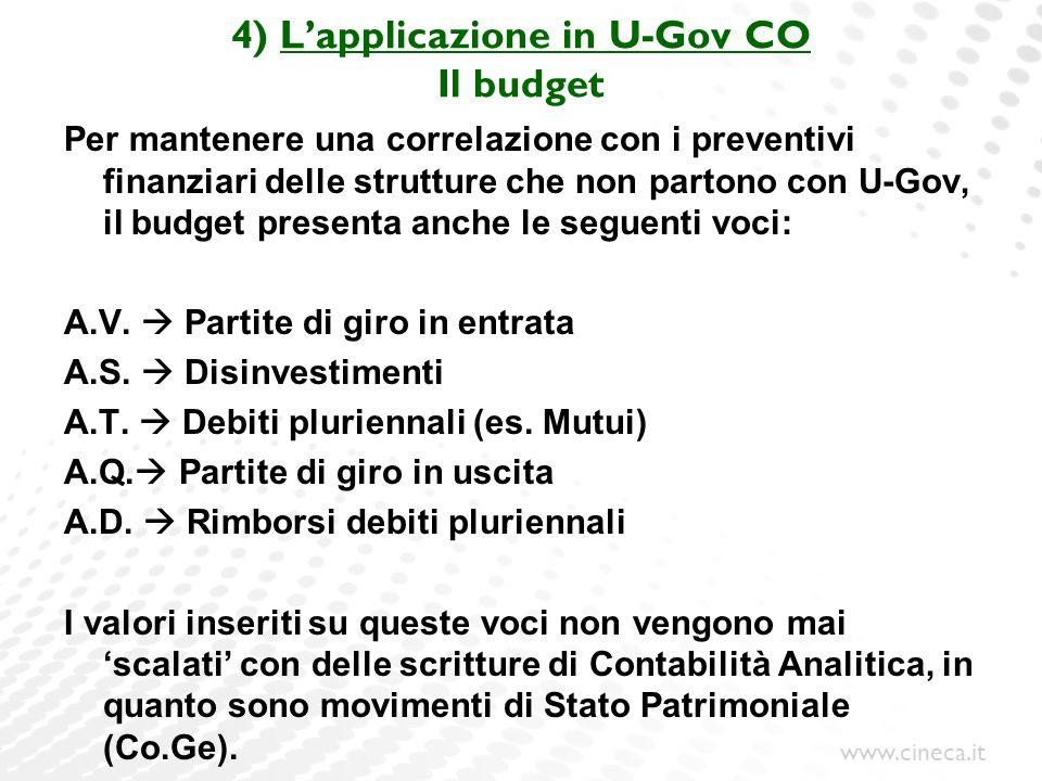 www.cineca.it 4) Lapplicazione in U-Gov CO Il budget Per mantenere una correlazione con i preventivi finanziari delle strutture che non partono con U-