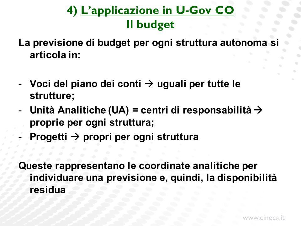 www.cineca.it 4) Lapplicazione in U-Gov CO Il budget La previsione di budget per ogni struttura autonoma si articola in: -Voci del piano dei conti ugu