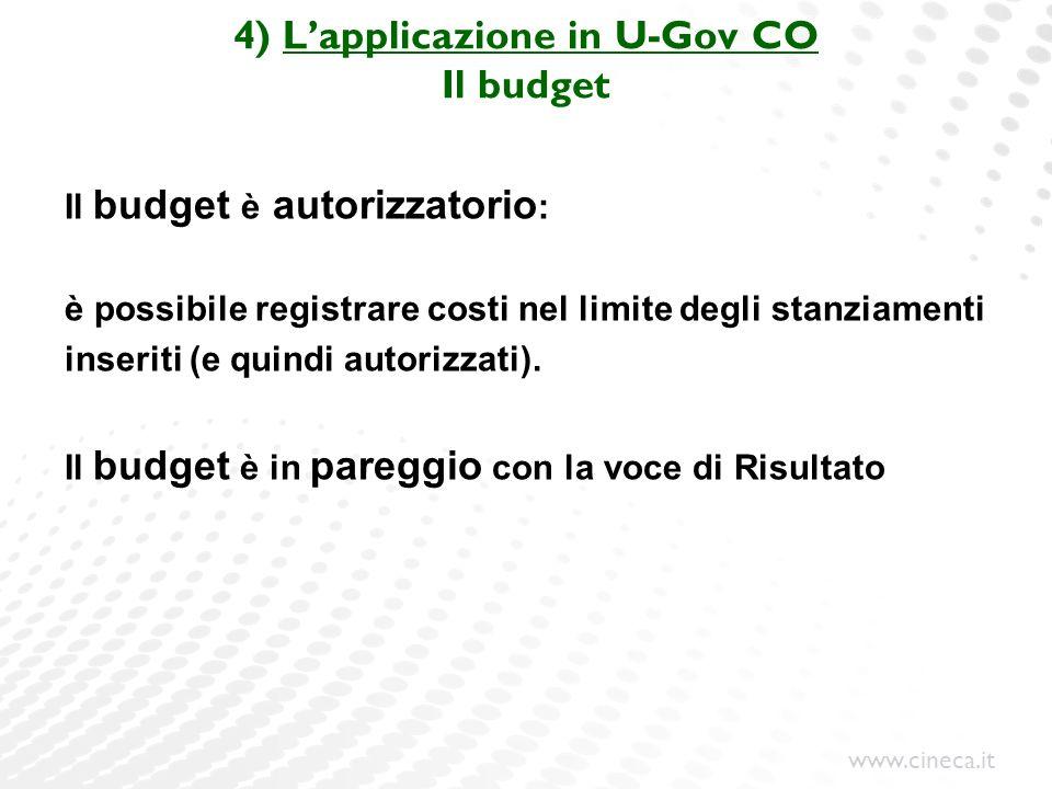 www.cineca.it 4) Lapplicazione in U-Gov CO Il budget Il budget è autorizzatorio : è possibile registrare costi nel limite degli stanziamenti inseriti