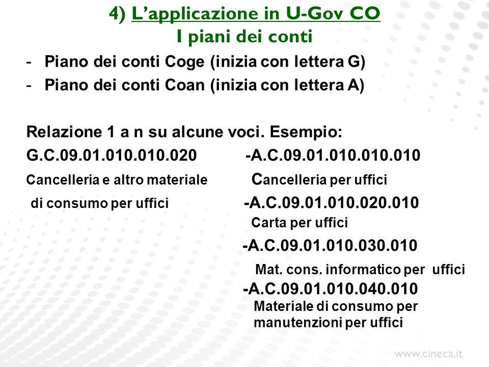 www.cineca.it 4) Lapplicazione in U-Gov CO I piani dei conti -Piano dei conti Coge (inizia con lettera G) -Piano dei conti Coan (inizia con lettera A)