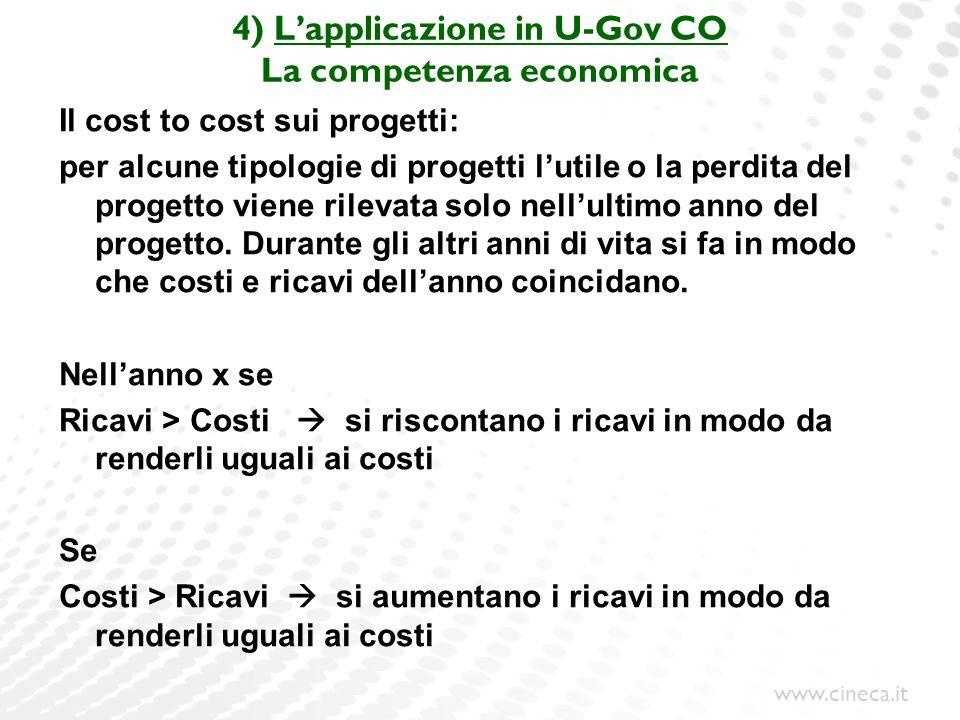 www.cineca.it 4) Lapplicazione in U-Gov CO La competenza economica Il cost to cost sui progetti: per alcune tipologie di progetti lutile o la perdita