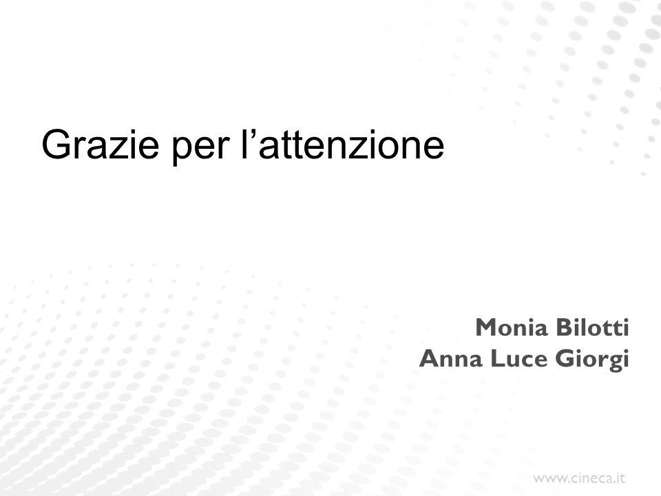 www.cineca.it Grazie per lattenzione Monia Bilotti Anna Luce Giorgi