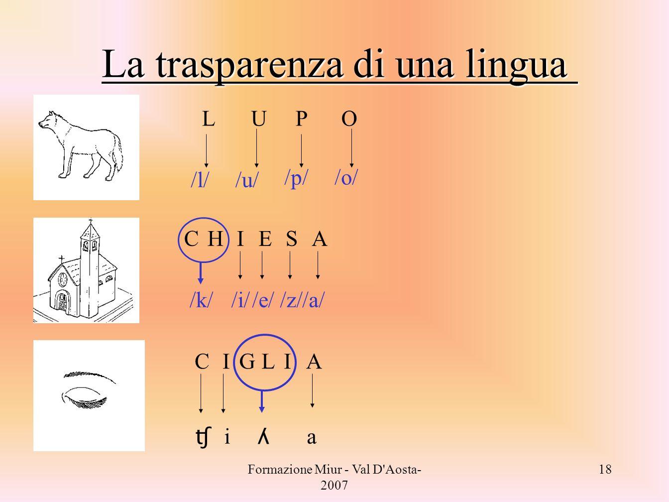 Formazione Miur - Val D'Aosta- 2007 18 La trasparenza di una lingua L /l/ U /u/ P /p/ O /o/ CHIESA /k//i//e//z//a/ CIGLIA ʧ i ʎ a