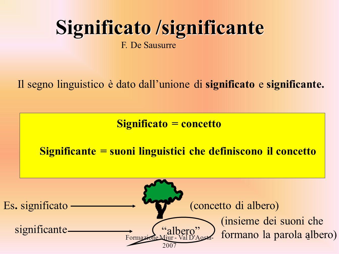 Formazione Miur - Val D'Aosta- 2007 2 Significato /significante F. De Sausurre Il segno linguistico è dato dallunione di significato e significante. S