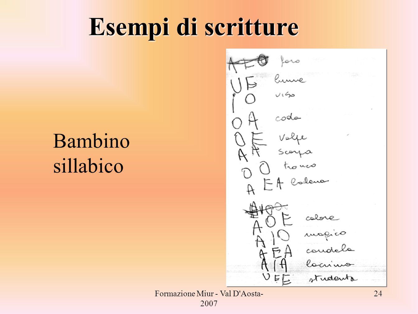 Formazione Miur - Val D'Aosta- 2007 24 Bambino sillabico Esempi di scritture