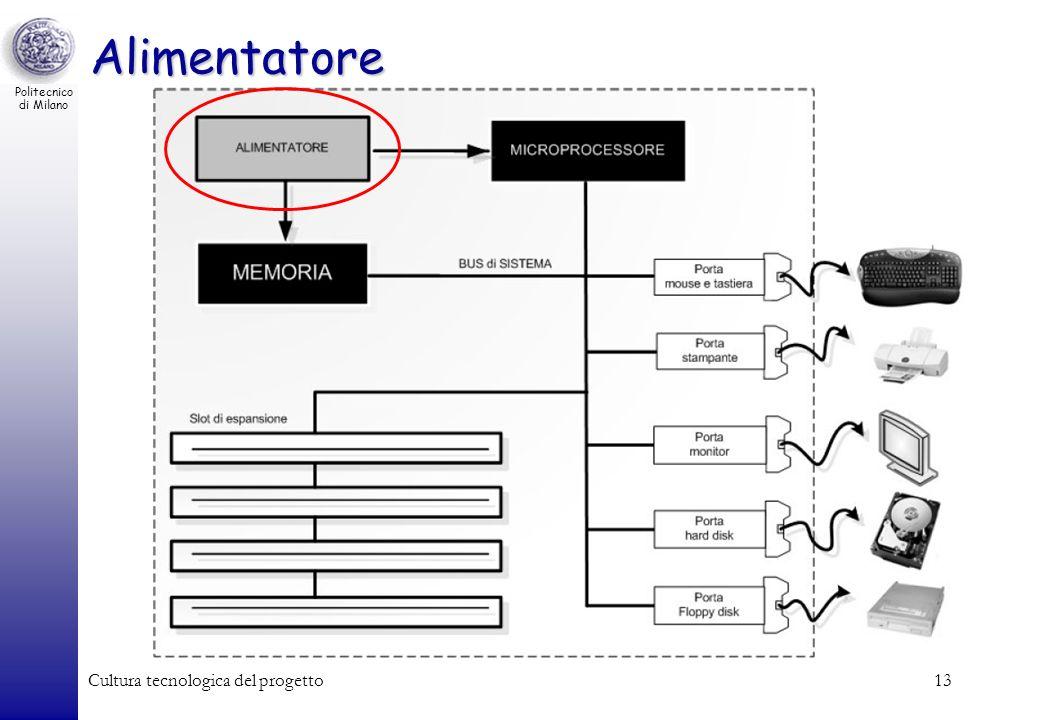 Politecnico di Milano Cultura tecnologica del progetto13 Alimentatore