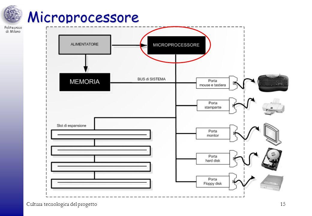 Politecnico di Milano Cultura tecnologica del progetto15 Microprocessore