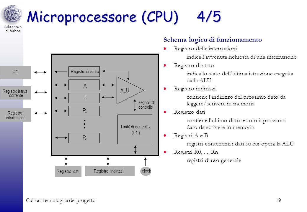 Politecnico di Milano Cultura tecnologica del progetto19 Microprocessore (CPU)4/5 Schema logico di funzionamento Registro delle interruzioni indica la