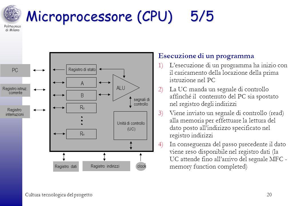 Politecnico di Milano Cultura tecnologica del progetto20 Microprocessore (CPU)5/5 Esecuzione di un programma 1)Lesecuzione di un programma ha inizio c