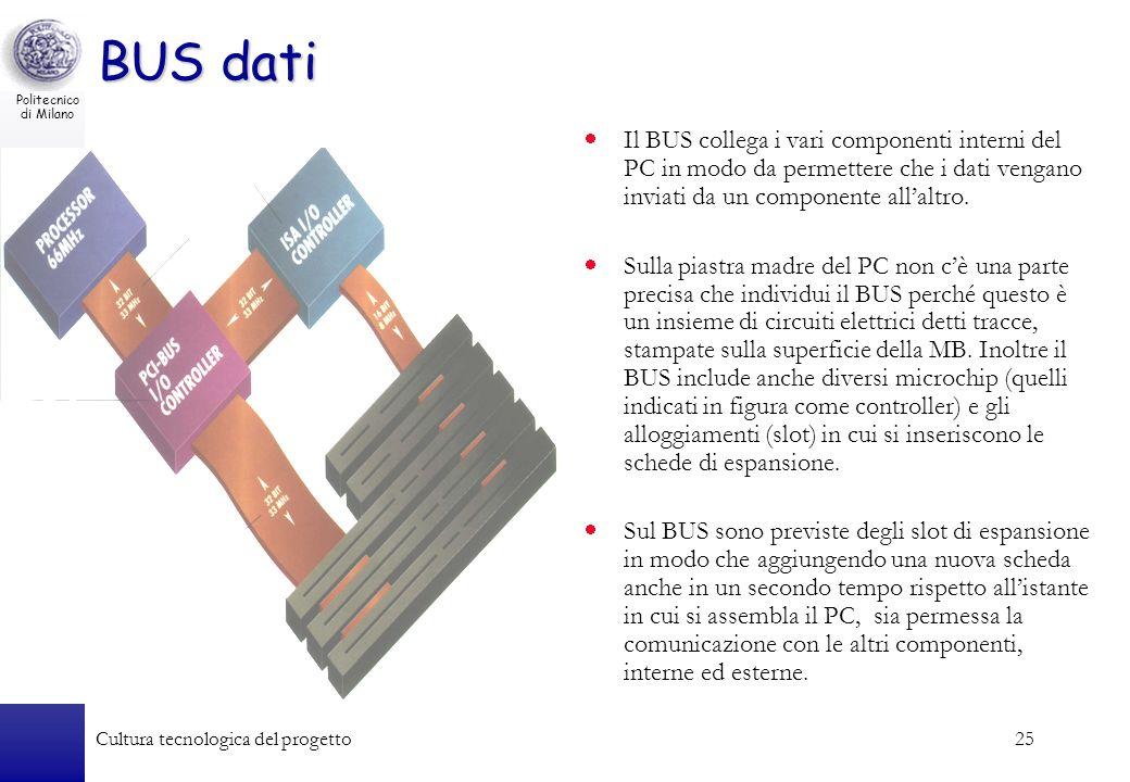 Politecnico di Milano Cultura tecnologica del progetto25 BUS dati Il BUS collega i vari componenti interni del PC in modo da permettere che i dati ven