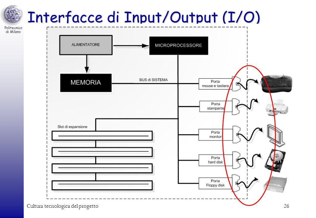 Politecnico di Milano Cultura tecnologica del progetto26 Interfacce di Input/Output (I/O)