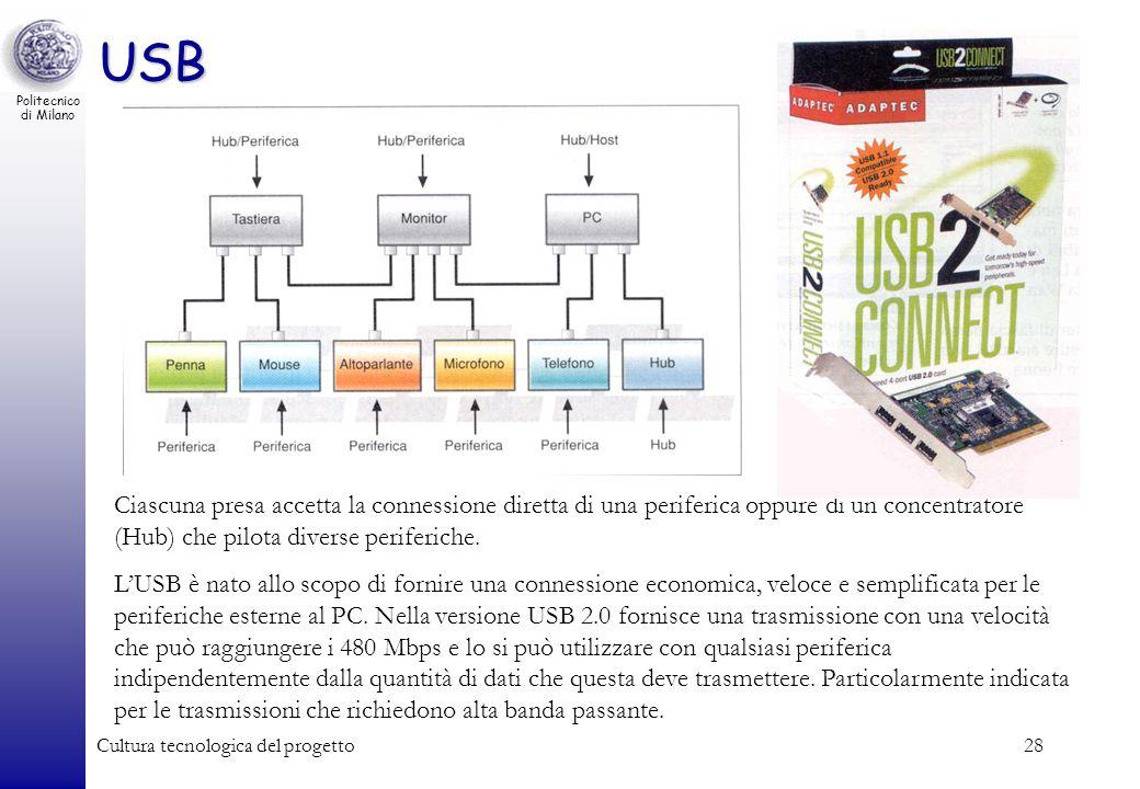 Politecnico di Milano Cultura tecnologica del progetto28 USB Ciascuna presa accetta la connessione diretta di una periferica oppure di un concentrator