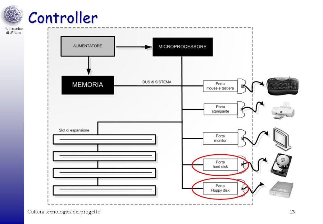 Politecnico di Milano Cultura tecnologica del progetto29 Controller
