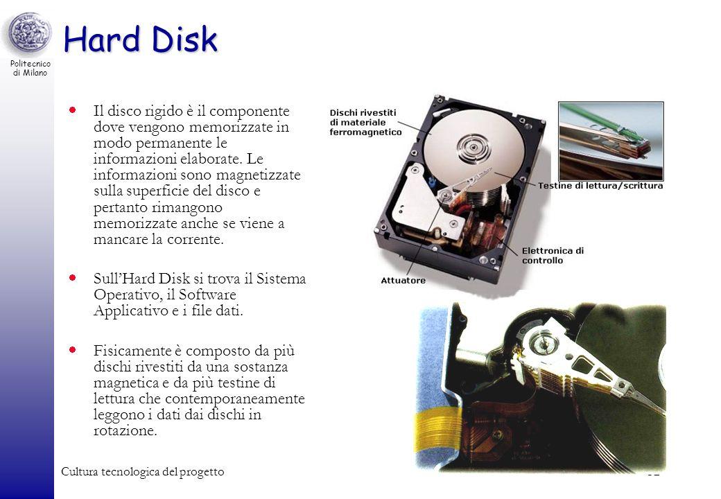 Politecnico di Milano Cultura tecnologica del progetto32 Hard Disk Il disco rigido è il componente dove vengono memorizzate in modo permanente le info