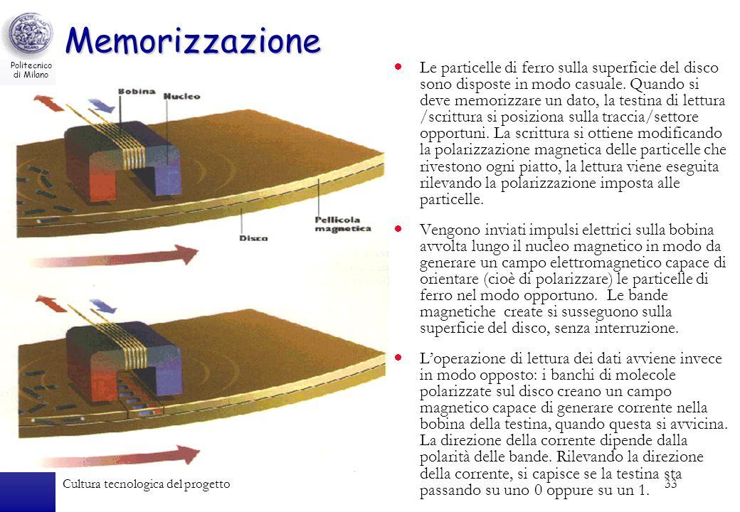 Politecnico di Milano Cultura tecnologica del progetto33 Memorizzazione Le particelle di ferro sulla superficie del disco sono disposte in modo casual