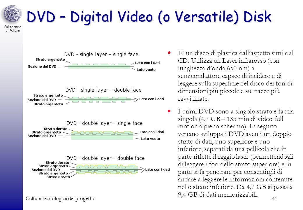 Politecnico di Milano Cultura tecnologica del progetto41 DVD – Digital Video (o Versatile) Disk E un disco di plastica dallaspetto simile al CD. Utili