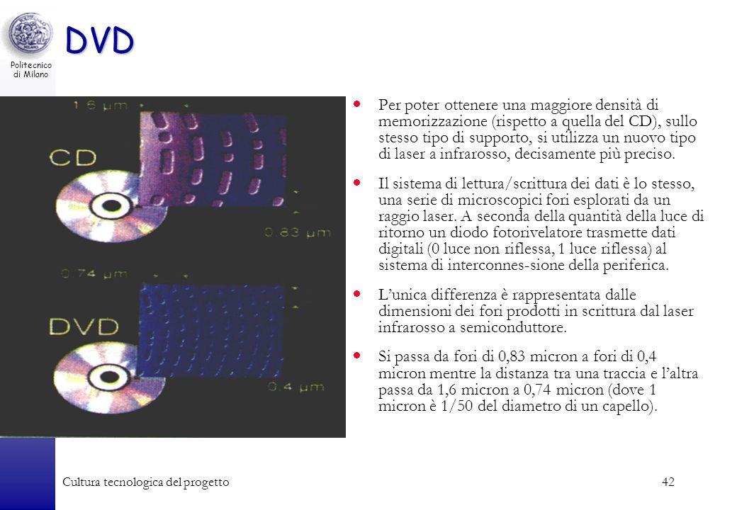 Politecnico di Milano Cultura tecnologica del progetto42 DVD Per poter ottenere una maggiore densità di memorizzazione (rispetto a quella del CD), sul