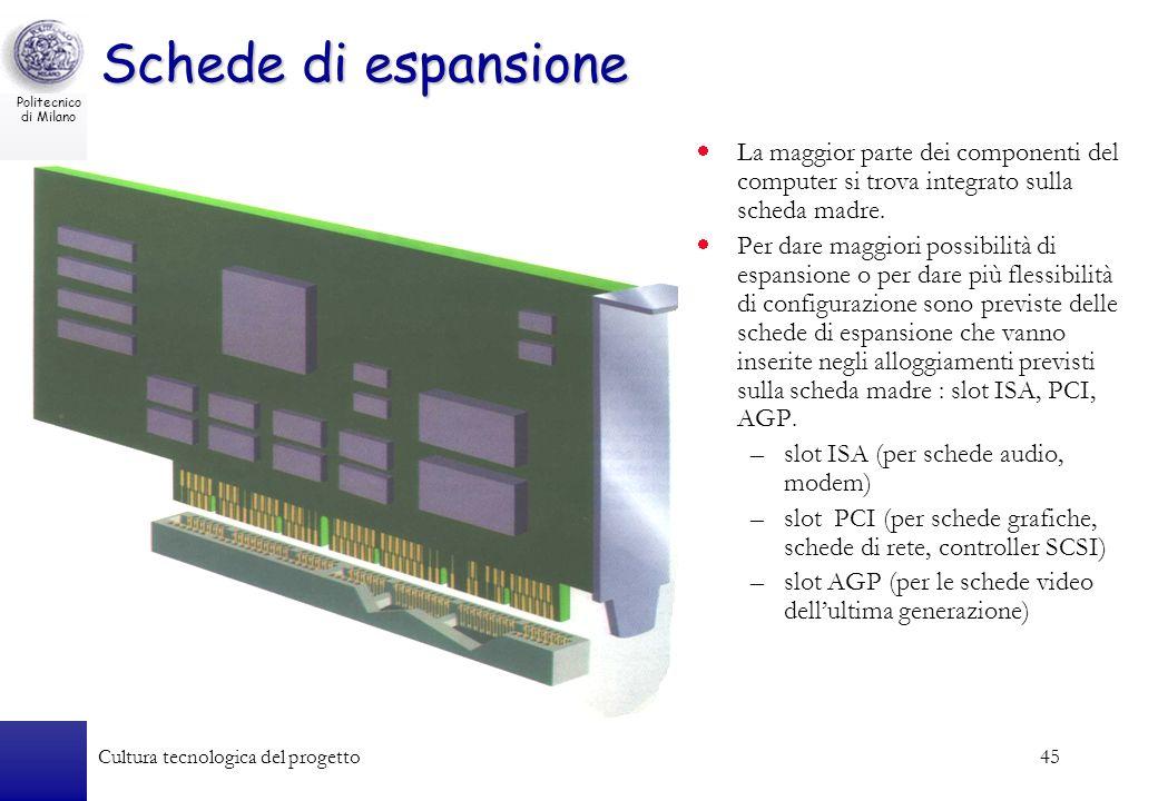 Politecnico di Milano Cultura tecnologica del progetto45 Schede di espansione La maggior parte dei componenti del computer si trova integrato sulla sc
