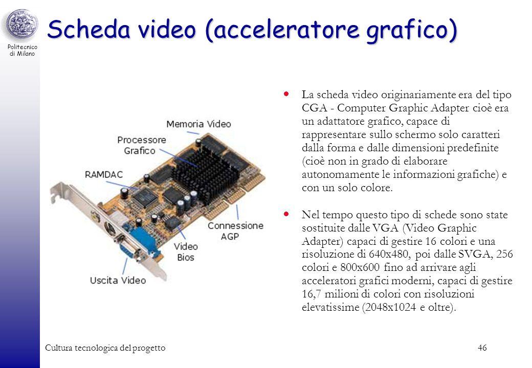Politecnico di Milano Cultura tecnologica del progetto46 Scheda video (acceleratore grafico) La scheda video originariamente era del tipo CGA - Comput