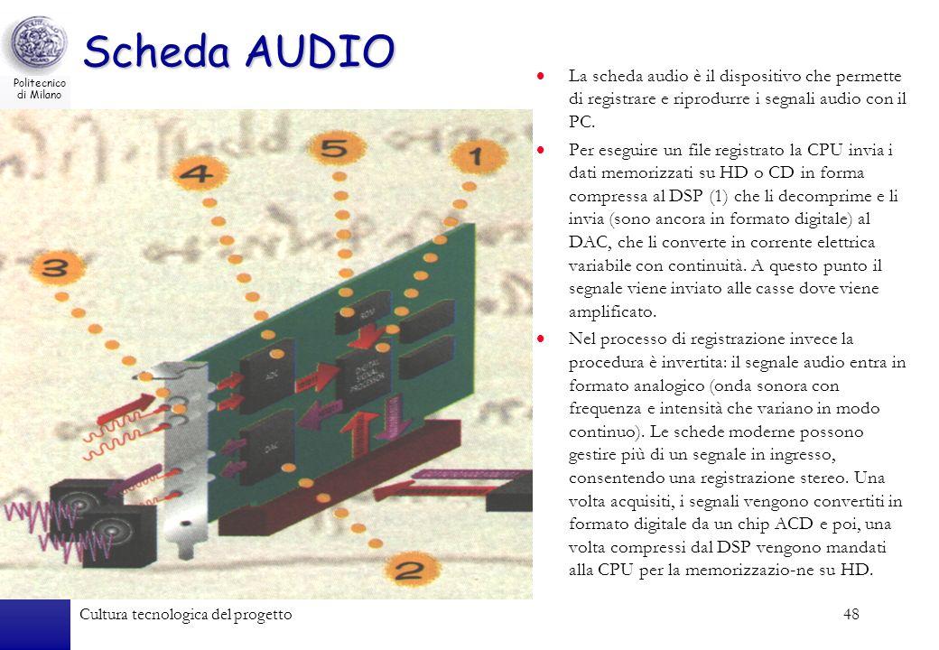 Politecnico di Milano Cultura tecnologica del progetto48 Scheda AUDIO La scheda audio è il dispositivo che permette di registrare e riprodurre i segna