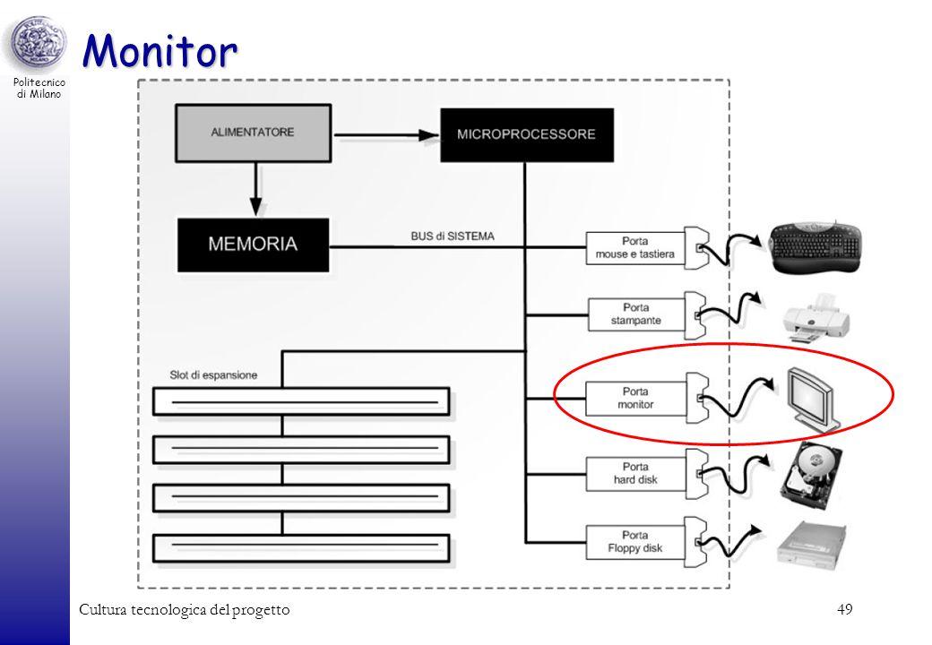 Politecnico di Milano Cultura tecnologica del progetto49 Monitor