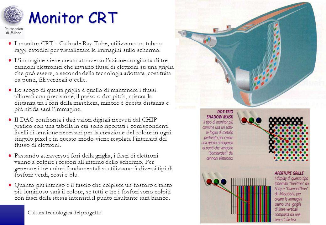 Politecnico di Milano Cultura tecnologica del progetto51 Monitor CRT I monitor CRT - Cathode Ray Tube, utilizzano un tubo a raggi catodici per visuali