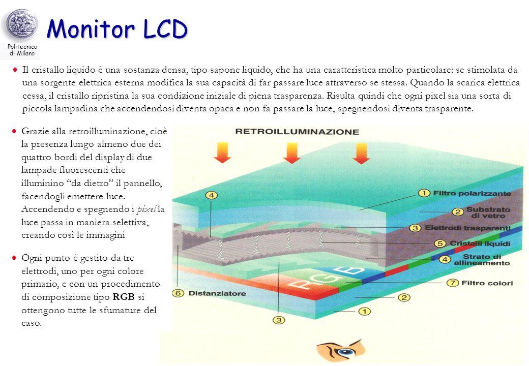 Politecnico di Milano Cultura tecnologica del progetto52 Monitor LCD Il cristallo liquido è una sostanza densa, tipo sapone liquido, che ha una caratt