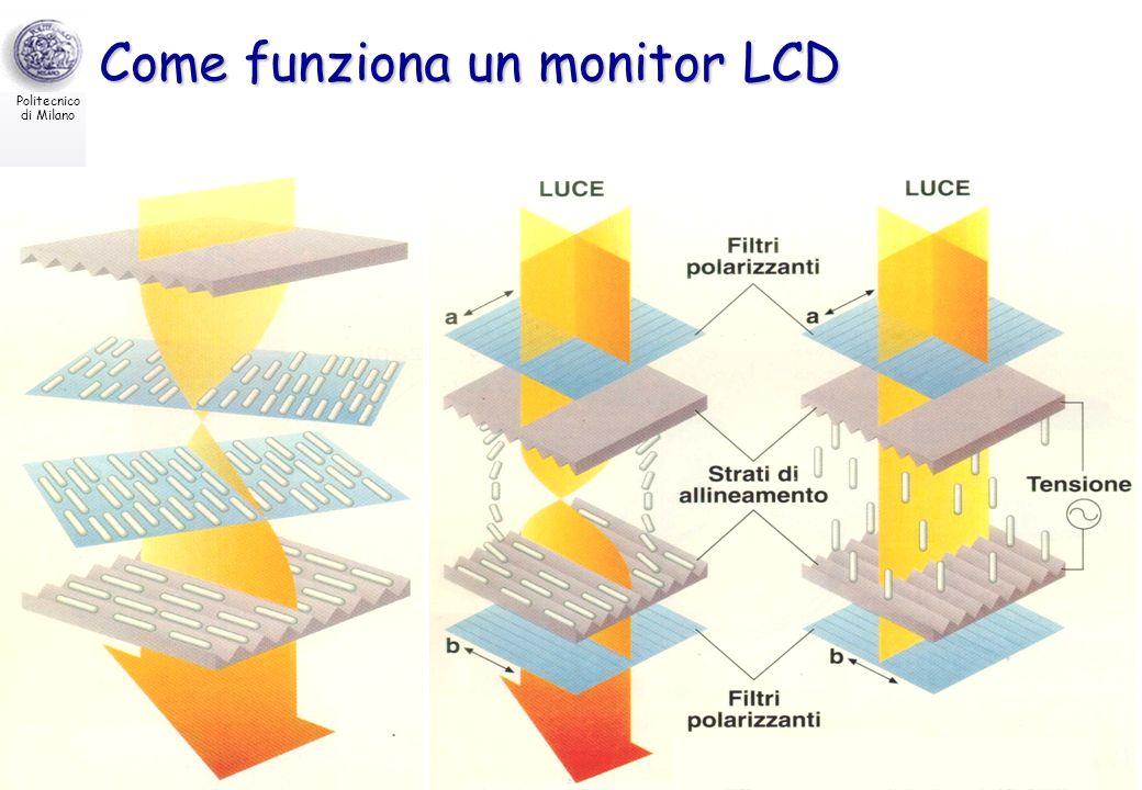 Politecnico di Milano Cultura tecnologica del progetto53 Come funziona un monitor LCD